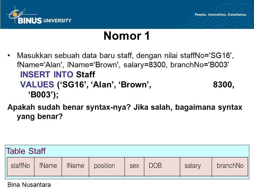 Bina Nusantara Nomor 1 Masukkan sebuah data baru staff, dengan nilai staffNo= SG16 , fName= Alan , lName= Brown , salary=8300, branchNo= B003 INSERT INTO Staff VALUES ('SG16', 'Alan', 'Brown', 8300, 'B003'); Apakah sudah benar syntax-nya.