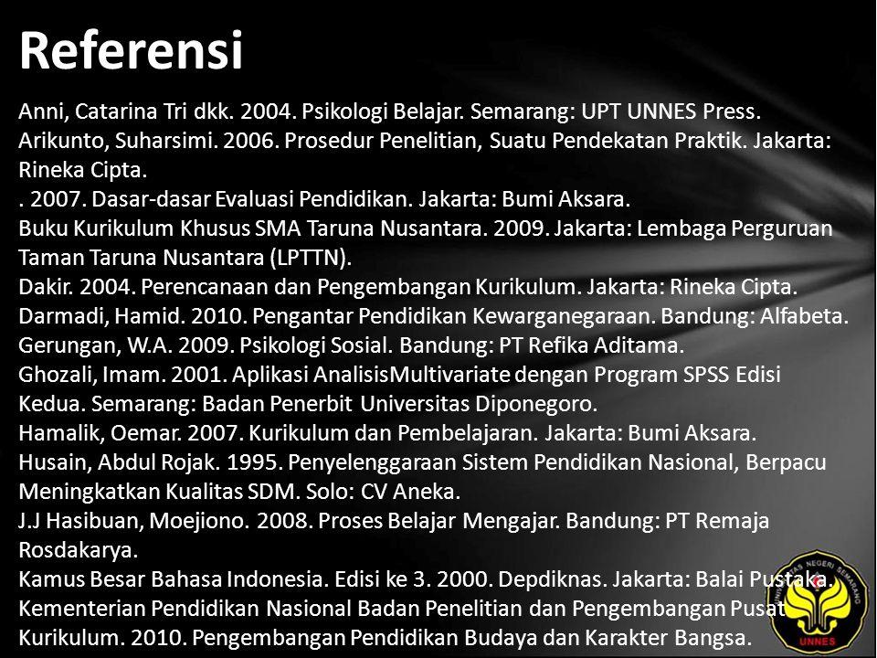 Referensi Anni, Catarina Tri dkk. 2004. Psikologi Belajar. Semarang: UPT UNNES Press. Arikunto, Suharsimi. 2006. Prosedur Penelitian, Suatu Pendekatan