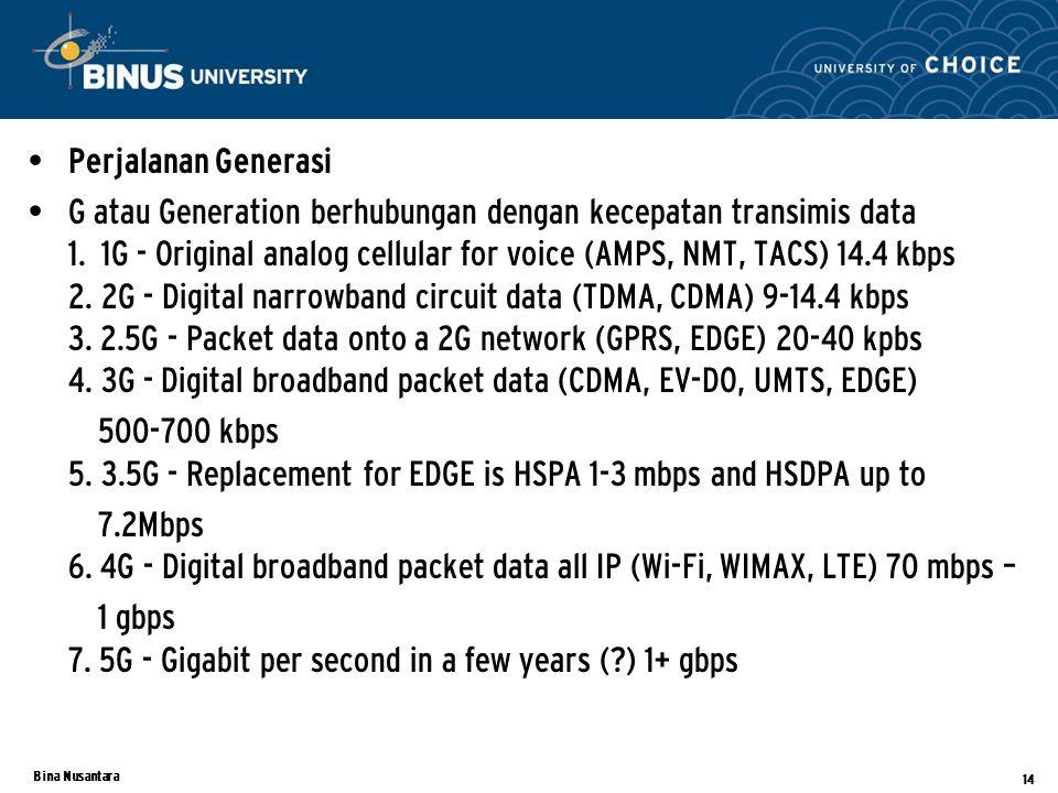 Bina Nusantara Perjalanan Generasi G atau Generation berhubungan dengan kecepatan transimis data 1.