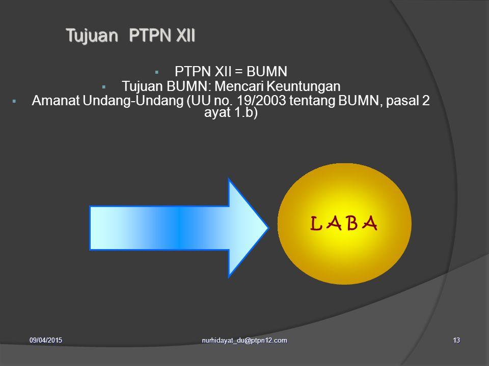 09/04/2015nurhidayat_du@ptpn12.com13 Tujuan PTPN XII  PTPN XII = BUMN  Tujuan BUMN: Mencari Keuntungan  Amanat Undang-Undang (UU no.