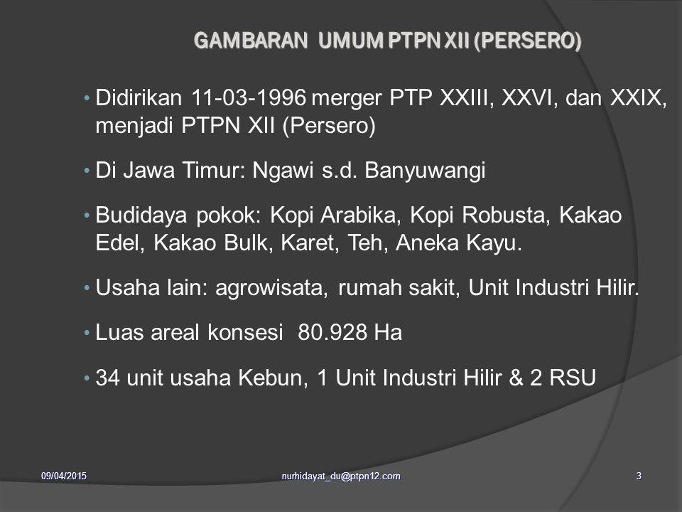09/04/2015nurhidayat_du@ptpn12.com3 GAMBARAN UMUM PTPN XII (PERSERO) Didirikan 11-03-1996 merger PTP XXIII, XXVI, dan XXIX, menjadi PTPN XII (Persero) Di Jawa Timur: Ngawi s.d.