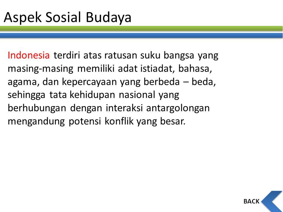 Aspek Sosial Budaya BACK Indonesia terdiri atas ratusan suku bangsa yang masing-masing memiliki adat istiadat, bahasa, agama, dan kepercayaan yang ber