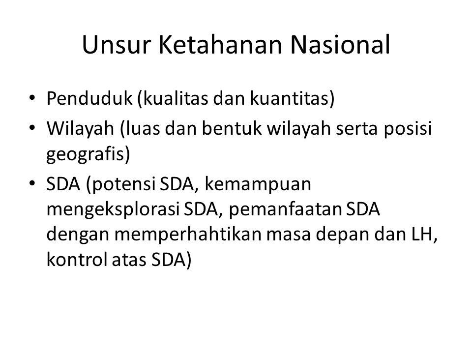 Unsur Ketahanan Nasional Penduduk (kualitas dan kuantitas) Wilayah (luas dan bentuk wilayah serta posisi geografis) SDA (potensi SDA, kemampuan mengek