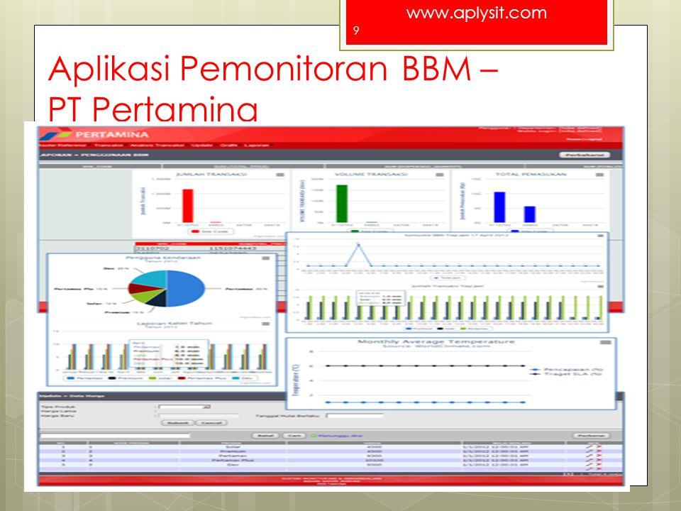 www.aplysit.com Aplikasi Pemonitoran BBM – PT Pertamina For a better Indonesia 9