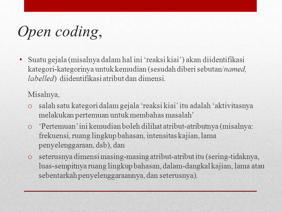 Open coding, Suatu gejala (misalnya dalam hal ini 'reaksi kiai') akan diidentifikasi kategori-kategorinya untuk kemudian (sesudah diberi sebutan/named