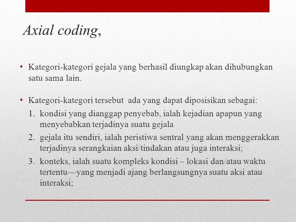 Axial coding, Kategori-kategori gejala yang berhasil diungkap akan dihubungkan satu sama lain. Kategori-kategori tersebut ada yang dapat diposisikan s
