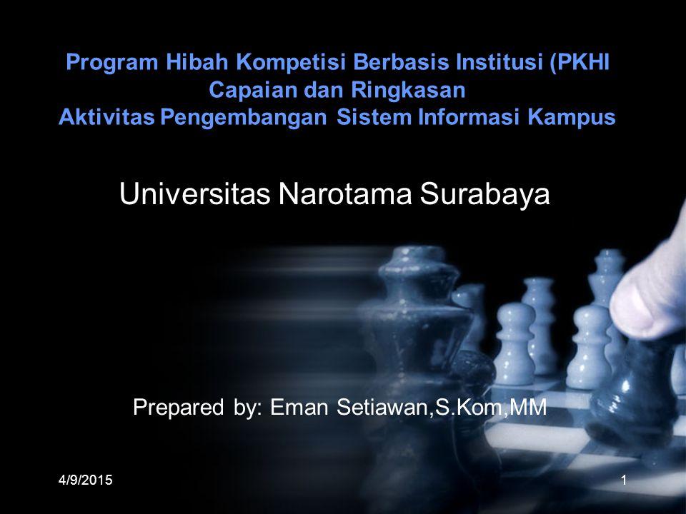 4/9/20151 Program Hibah Kompetisi Berbasis Institusi (PKHI Capaian dan Ringkasan Aktivitas Pengembangan Sistem Informasi Kampus Universitas Narotama S