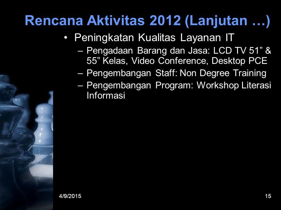"""4/9/201515 Rencana Aktivitas 2012 (Lanjutan …) Peningkatan Kualitas Layanan IT –Pengadaan Barang dan Jasa: LCD TV 51"""" & 55"""" Kelas, Video Conference, D"""