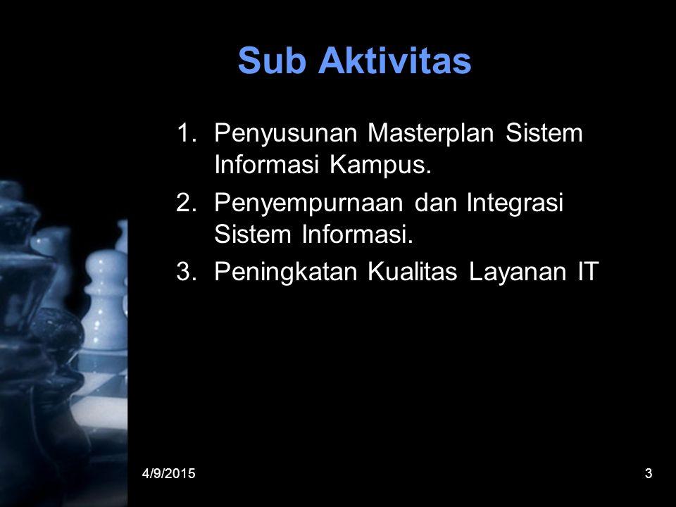 4/9/20153 Sub Aktivitas 1.Penyusunan Masterplan Sistem Informasi Kampus. 2.Penyempurnaan dan Integrasi Sistem Informasi. 3.Peningkatan Kualitas Layana