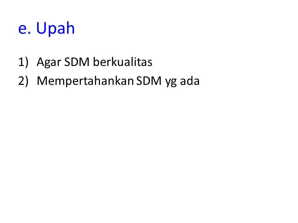e. Upah 1)Agar SDM berkualitas 2)Mempertahankan SDM yg ada