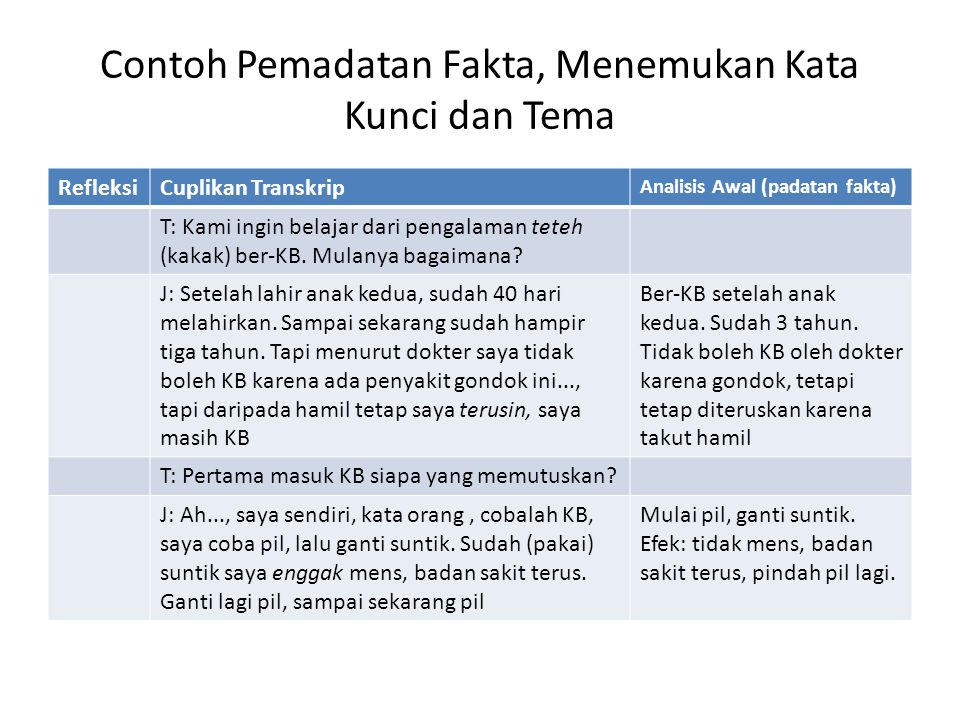 Contoh Pemadatan Fakta, Menemukan Kata Kunci dan Tema RefleksiCuplikan Transkrip Analisis Awal (padatan fakta) T: Kami ingin belajar dari pengalaman teteh (kakak) ber-KB.