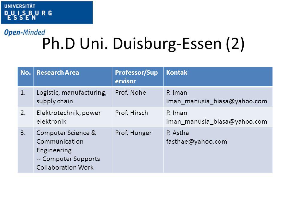 Ph.D Uni. Duisburg-Essen (2) No.Research AreaProfessor/Sup ervisor Kontak 1.Logistic, manufacturing, supply chain Prof. NoheP. Iman iman_manusia_biasa