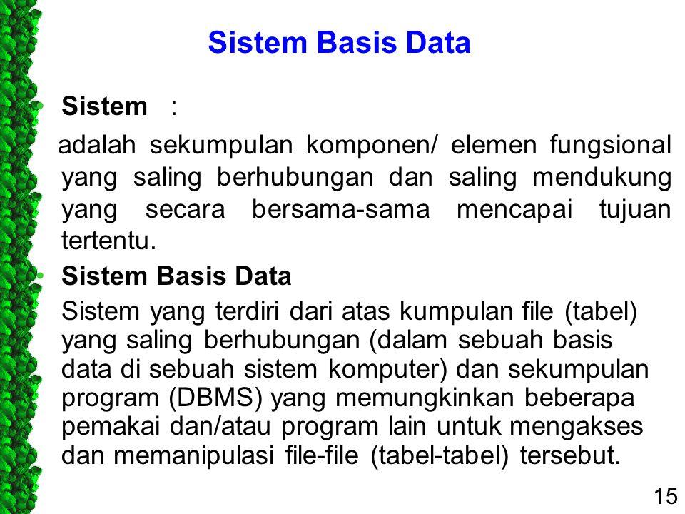 Sistem Basis Data Sistem : adalah sekumpulan komponen/ elemen fungsional yang saling berhubungan dan saling mendukung yang secara bersama-sama mencapa