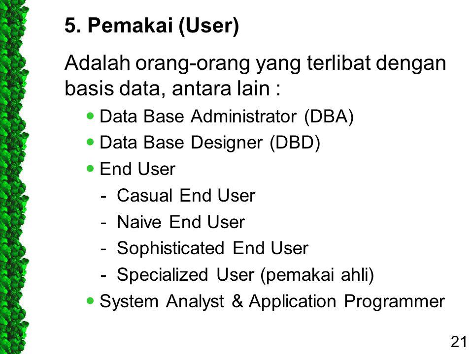 5. Pemakai (User) Adalah orang-orang yang terlibat dengan basis data, antara lain : Data Base Administrator (DBA) Data Base Designer (DBD) End User -