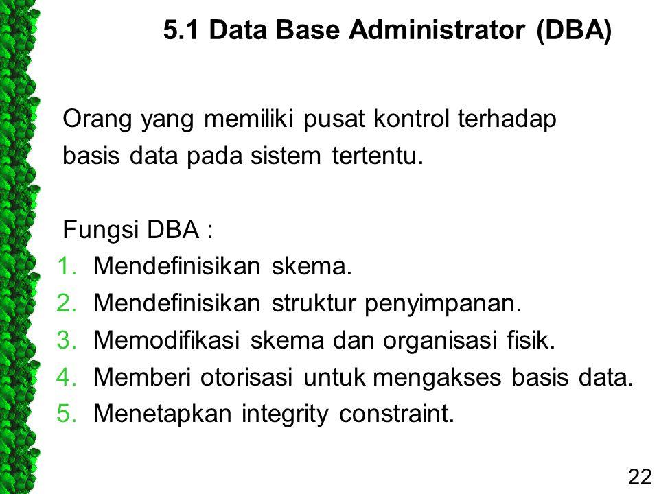 5.1 Data Base Administrator (DBA) Orang yang memiliki pusat kontrol terhadap basis data pada sistem tertentu. Fungsi DBA : 1.Mendefinisikan skema. 2.M
