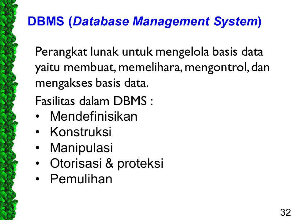32 DBMS (Database Management System) Perangkat lunak untuk mengelola basis data yaitu membuat, memelihara, mengontrol, dan mengakses basis data. Fasil