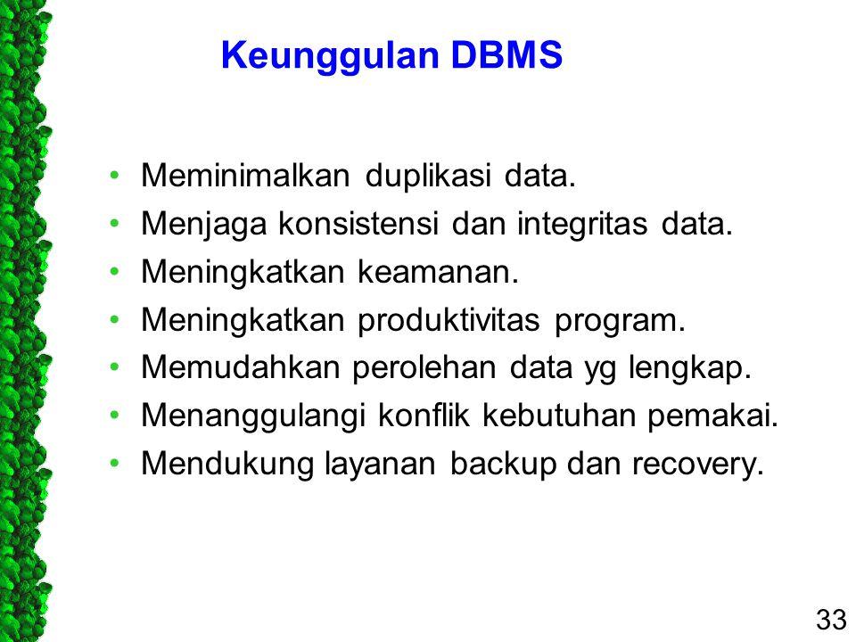 Keunggulan DBMS Meminimalkan duplikasi data. Menjaga konsistensi dan integritas data. Meningkatkan keamanan. Meningkatkan produktivitas program. Memud