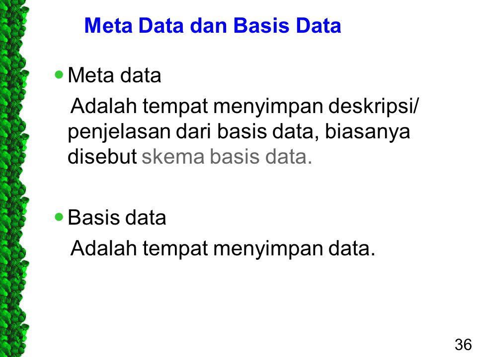 Meta Data dan Basis Data Meta data Adalah tempat menyimpan deskripsi/ penjelasan dari basis data, biasanya disebut skema basis data. Basis data Adalah
