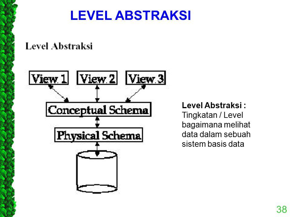 LEVEL ABSTRAKSI 38 Level Abstraksi : Tingkatan / Level bagaimana melihat data dalam sebuah sistem basis data
