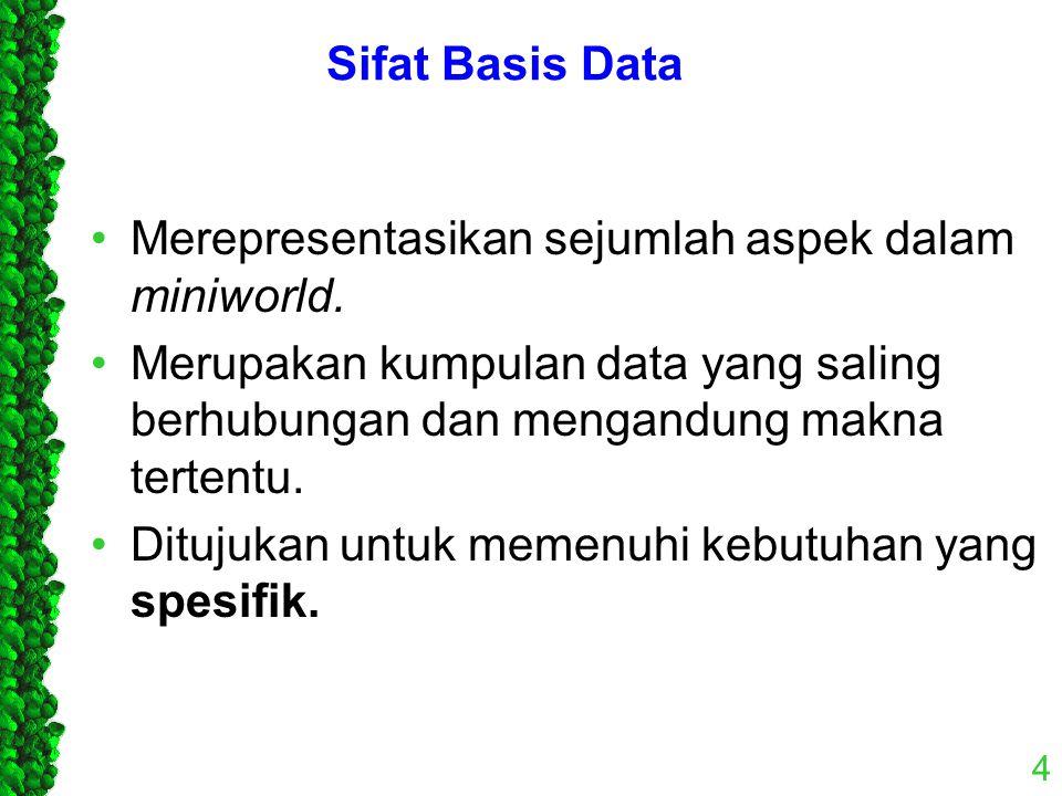Sistem Basis Data Sistem : adalah sekumpulan komponen/ elemen fungsional yang saling berhubungan dan saling mendukung yang secara bersama-sama mencapai tujuan tertentu.