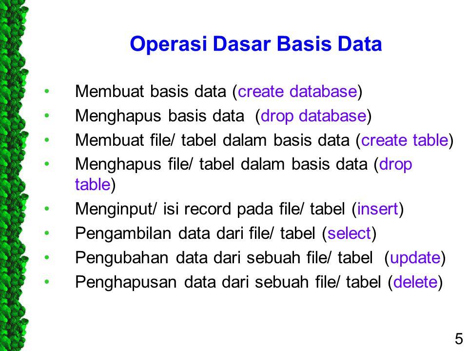 Operasi Dasar Basis Data Membuat basis data (create database) Menghapus basis data (drop database) Membuat file/ tabel dalam basis data (create table)