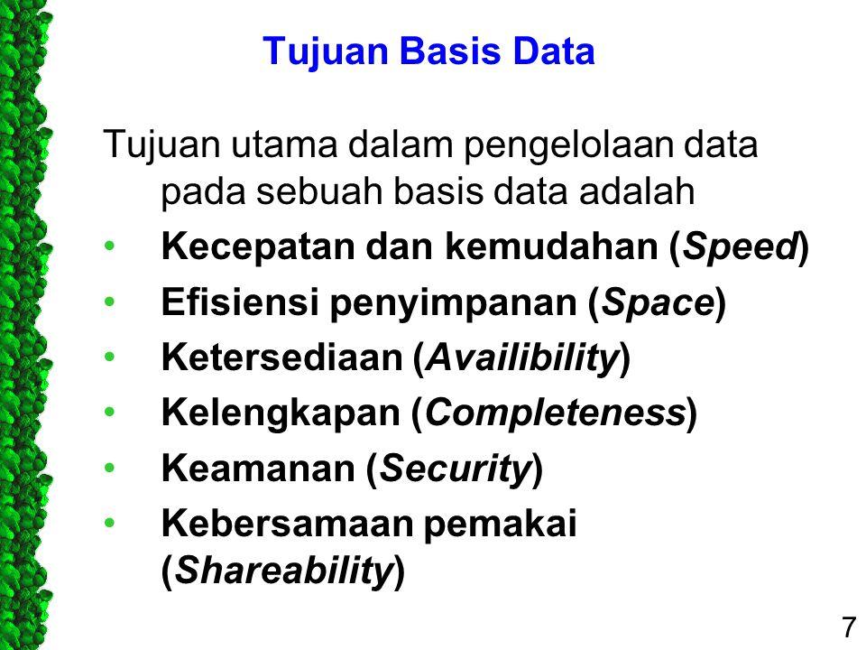 Tujuan Basis Data Tujuan utama dalam pengelolaan data pada sebuah basis data adalah Kecepatan dan kemudahan (Speed) Efisiensi penyimpanan (Space) Kete