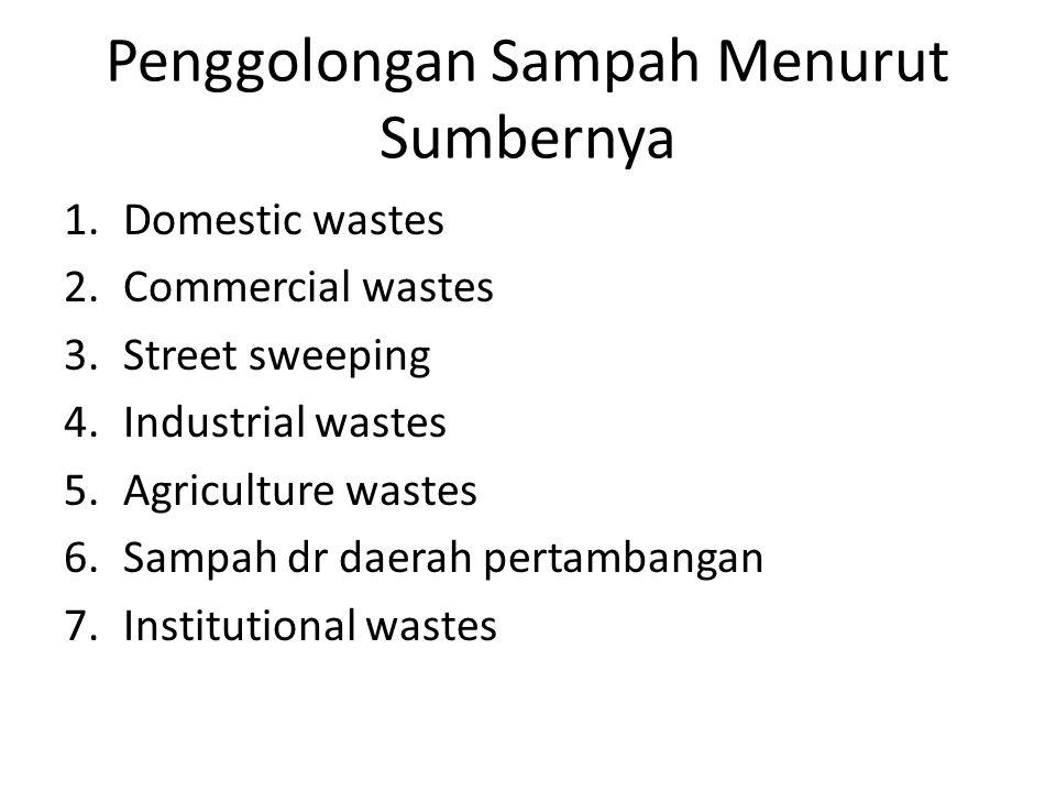Penggolongan Sampah Menurut Sumbernya 1.Domestic wastes 2.Commercial wastes 3.Street sweeping 4.Industrial wastes 5.Agriculture wastes 6.Sampah dr dae