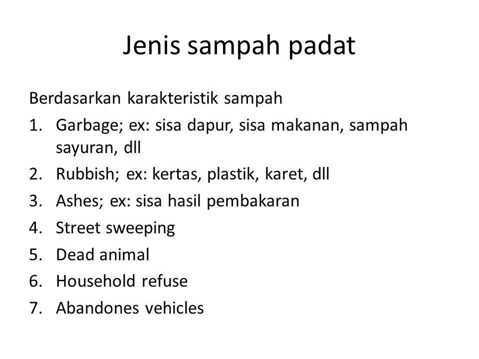 Jenis sampah padat Berdasarkan karakteristik sampah 1.Garbage; ex: sisa dapur, sisa makanan, sampah sayuran, dll 2.Rubbish; ex: kertas, plastik, karet