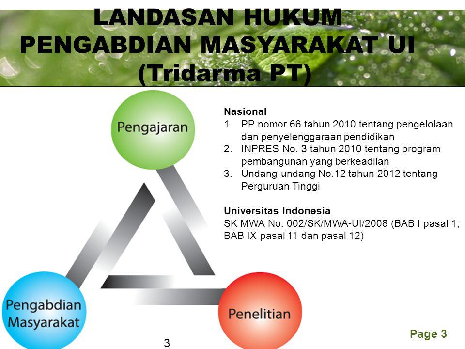 Powerpoint Templates Page 3 Nasional 1.PP nomor 66 tahun 2010 tentang pengelolaan dan penyelenggaraan pendidikan 2.INPRES No.