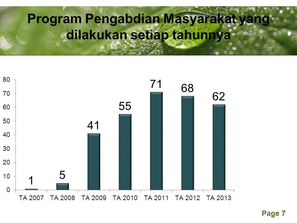 Powerpoint Templates Page 7 Program Pengabdian Masyarakat yang dilakukan setiap tahunnya