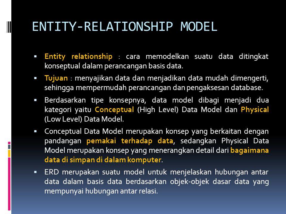 ENTITY-RELATIONSHIP MODEL  Entity relationship : cara memodelkan suatu data ditingkat konseptual dalam perancangan basis data.  Tujuan : menyajikan