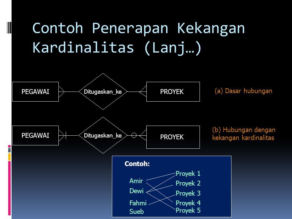 Contoh Penerapan Kekangan Kardinalitas (Lanj…) Ditugaskan_ke PEGAWAIPROYEK (a) Dasar hubungan (b) Hubungan dengan kekangan kardinalitas Ditugaskan_ke