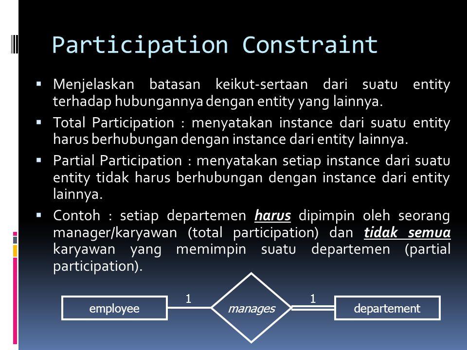 Participation Constraint  Menjelaskan batasan keikut-sertaan dari suatu entity terhadap hubungannya dengan entity yang lainnya.  Total Participation