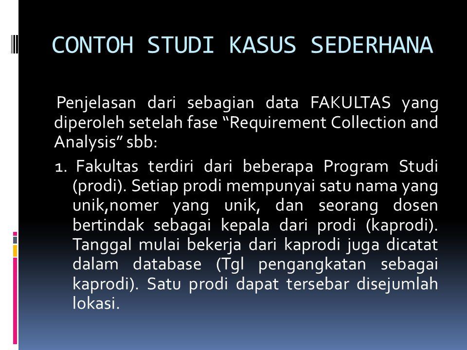 """CONTOH STUDI KASUS SEDERHANA Penjelasan dari sebagian data FAKULTAS yang diperoleh setelah fase """"Requirement Collection and Analysis"""" sbb: 1. Fakultas"""
