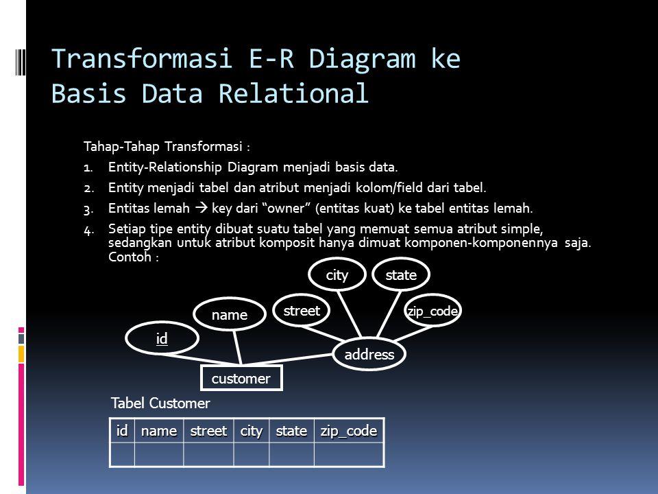 Transformasi E-R Diagram ke Basis Data Relational Tahap-Tahap Transformasi : 1.Entity-Relationship Diagram menjadi basis data. 2.Entity menjadi tabel