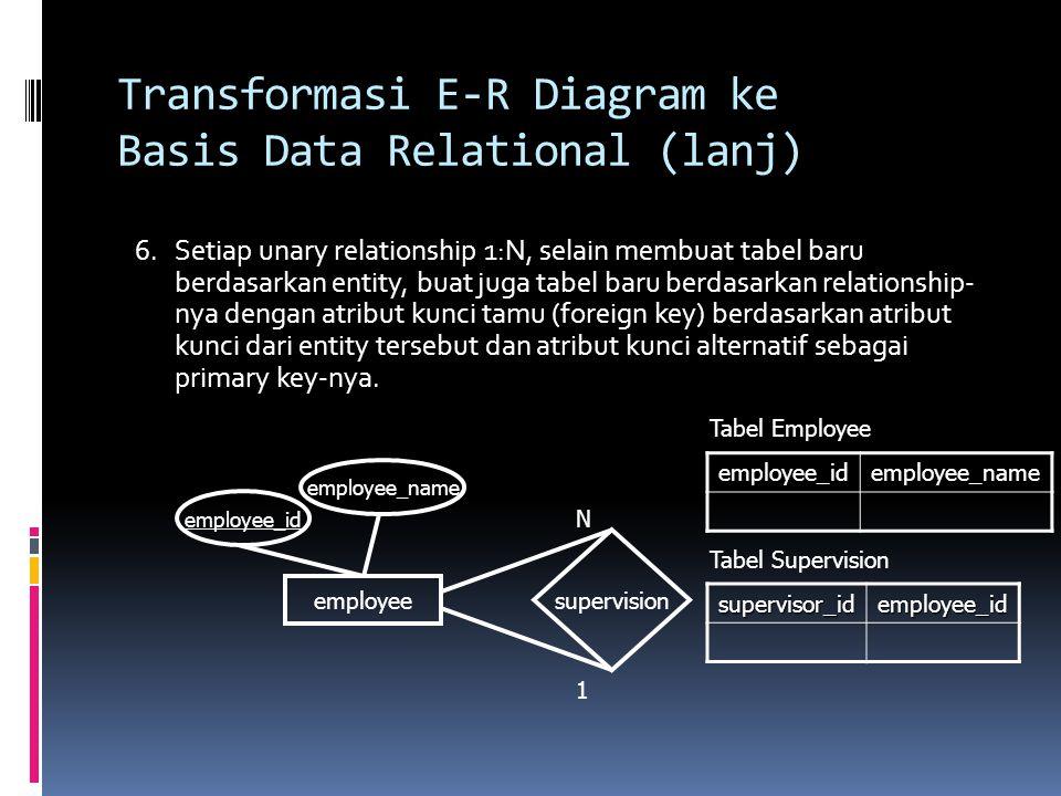 Transformasi E-R Diagram ke Basis Data Relational (lanj) 6.Setiap unary relationship 1:N, selain membuat tabel baru berdasarkan entity, buat juga tabe