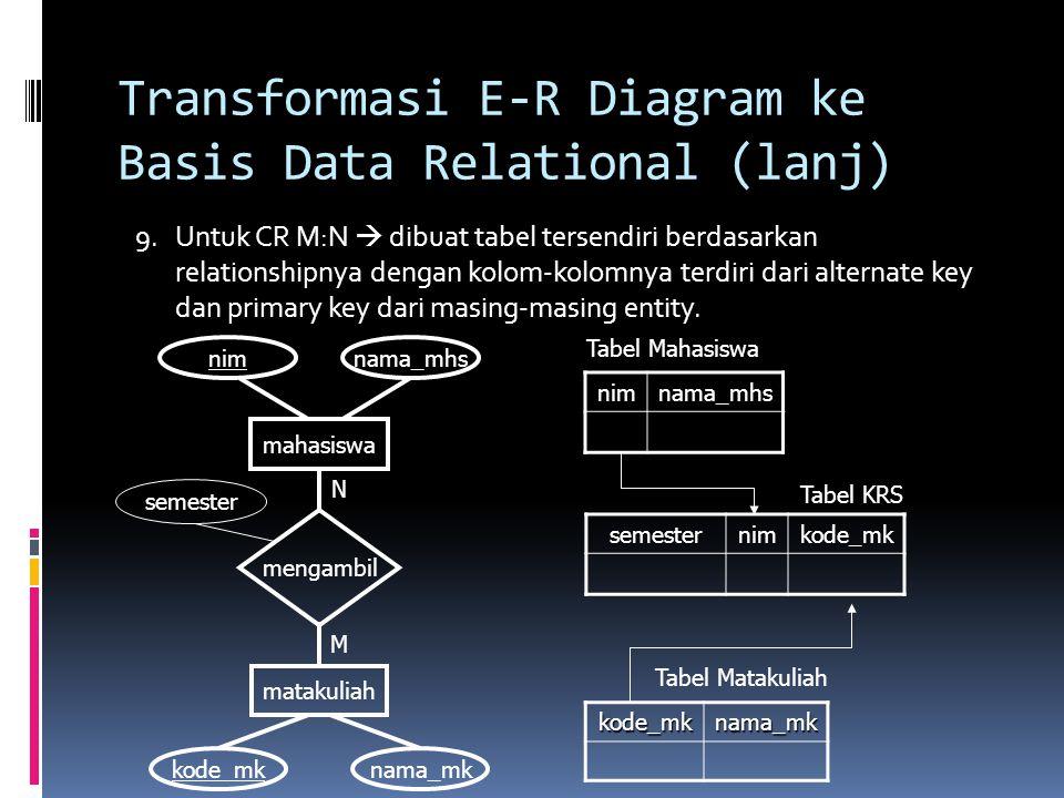 Transformasi E-R Diagram ke Basis Data Relational (lanj) 9.Untuk CR M:N  dibuat tabel tersendiri berdasarkan relationshipnya dengan kolom-kolomnya te