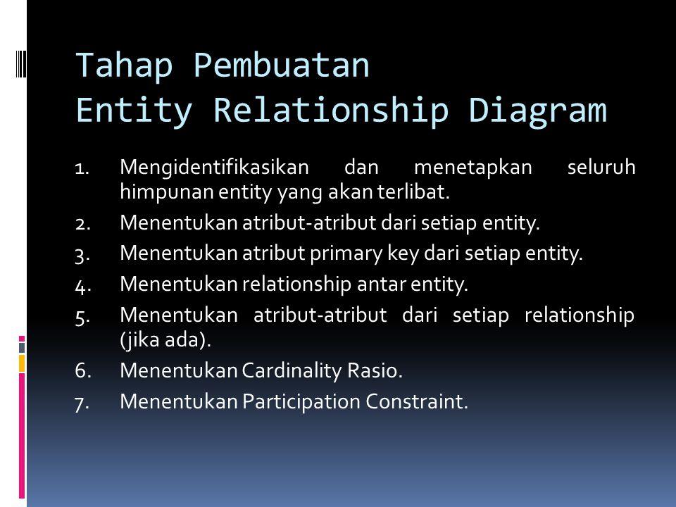 Transformasi E-R Diagram ke Basis Data Relational (lanj) 7.Untuk CR 1:1 dengan atau tanpa total participation maka akan dibuat tabel baru berdasarkan relationship, dimana kolom-kolomnya terdiri dari alternate key, dan primary key dari masing-masing entity.