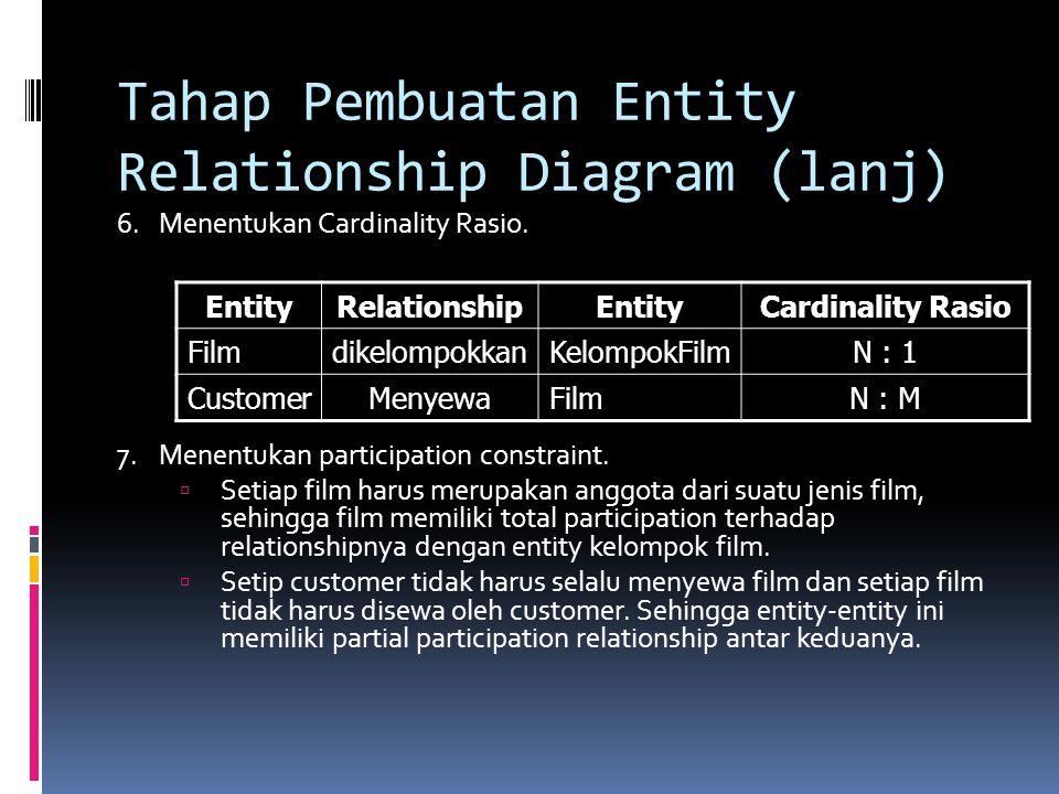 Tahap Pembuatan Entity Relationship Diagram (lanj) 6.Menentukan Cardinality Rasio. 7.Menentukan participation constraint.  Setiap film harus merupaka