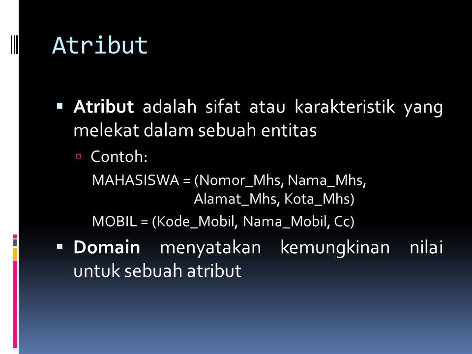Atribut  Atribut adalah sifat atau karakteristik yang melekat dalam sebuah entitas  Contoh: MAHASISWA = (Nomor_Mhs, Nama_Mhs, Alamat_Mhs, Kota_Mhs)