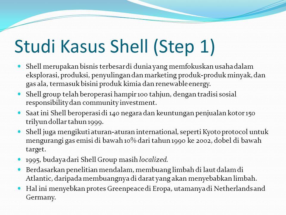 Studi Kasus Shell (Step 1) Shell merupakan bisnis terbesar di dunia yang memfokuskan usaha dalam eksplorasi, produksi, penyulingan dan marketing produ
