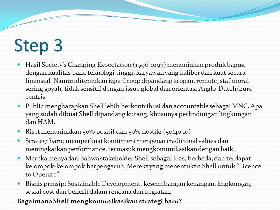 Step 3 Hasil Society's Changing Expectation (1996-1997) menunjukan produk bagus, dengan kualitas baik, teknologi tinggi, karyawan yang kaliber dan kua