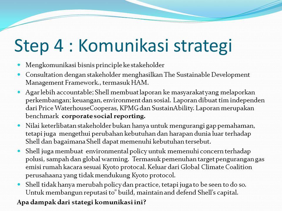 Step 4 : Komunikasi strategi Mengkomunikasi bisnis principle ke stakeholder Consultation dengan stakeholder menghasilkan The Sustainable Development M
