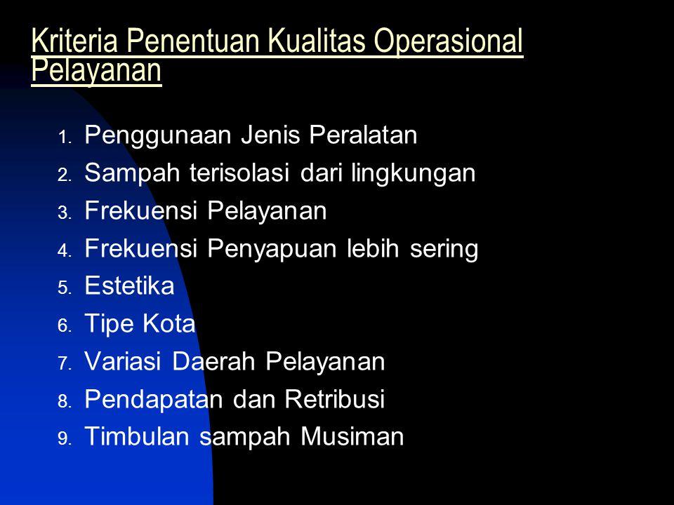 Kriteria Penentuan Kualitas Operasional Pelayanan 1. Penggunaan Jenis Peralatan 2. Sampah terisolasi dari lingkungan 3. Frekuensi Pelayanan 4. Frekuen