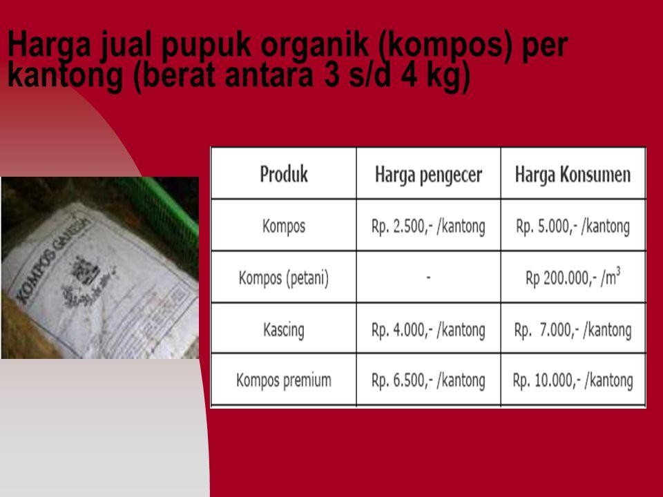 Harga jual pupuk organik (kompos) per kantong (berat antara 3 s/d 4 kg)