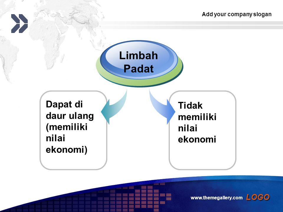 Add your company slogan LOGO www.themegallery.com Dapat di daur ulang (memiliki nilai ekonomi) Limbah Padat Tidak memiliki nilai ekonomi