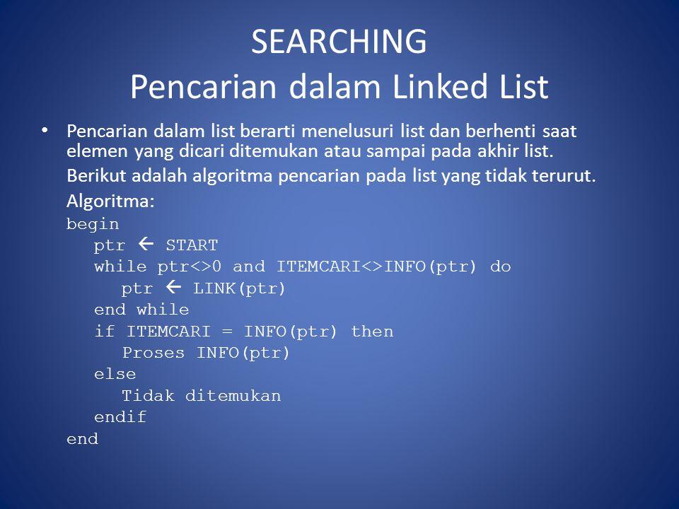 SEARCHING Pencarian dalam Linked List Pencarian dalam list berarti menelusuri list dan berhenti saat elemen yang dicari ditemukan atau sampai pada akhir list.