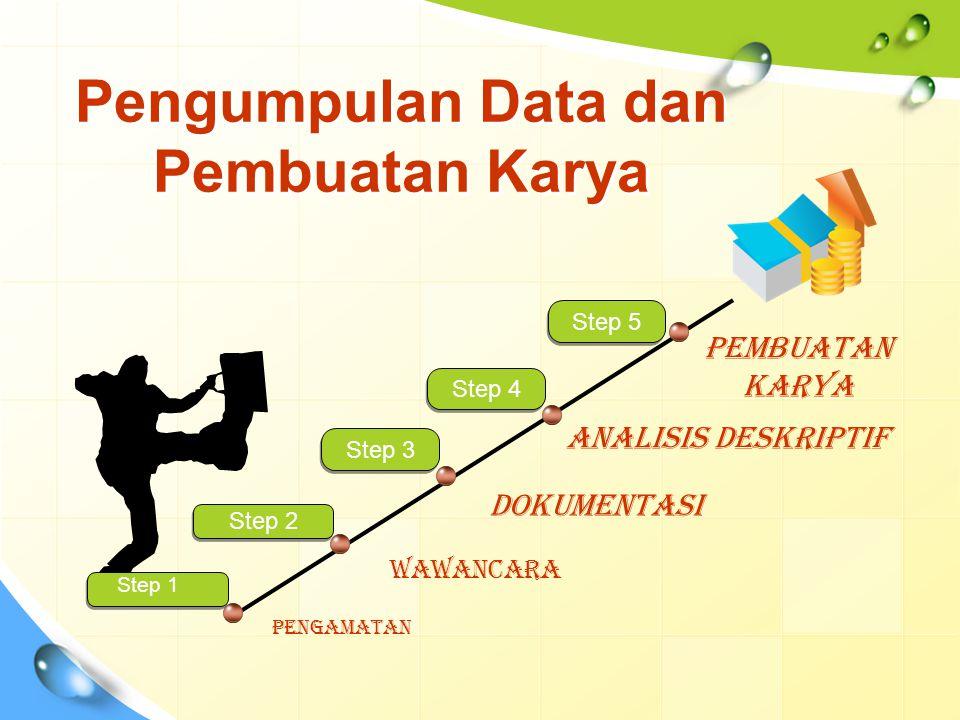 Pengumpulan Data dan Pembuatan Karya Step 2 Step 3 Step 1 pengamatan wawancara Analisis deskriptif Step 4 Step 5 Pembuatan karya dokumentasi