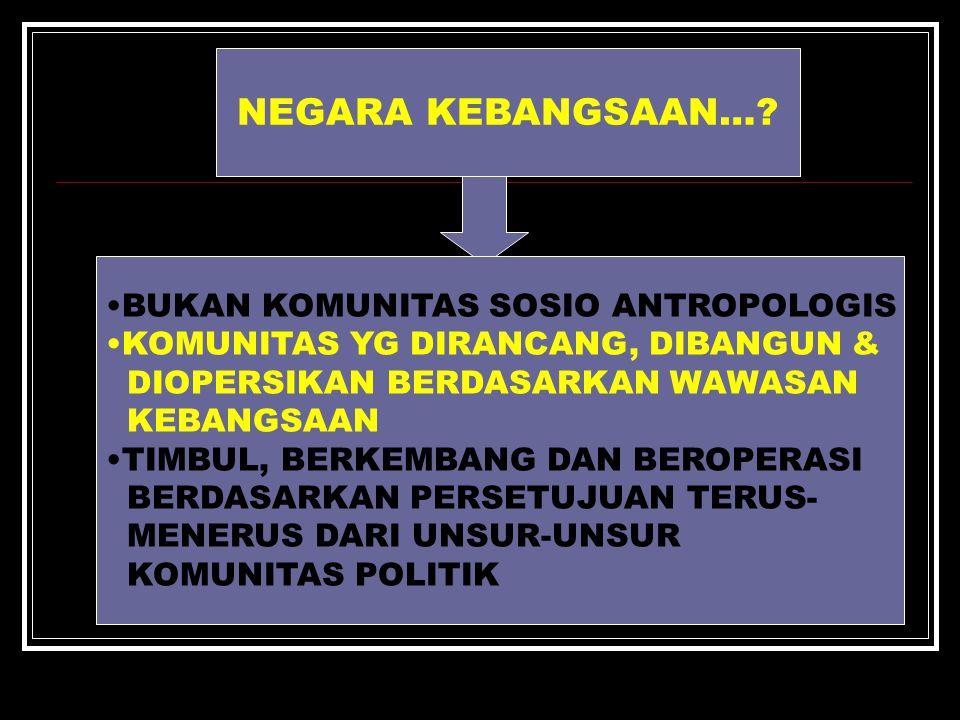 BAGAIMANA PENERAPAN TEORI BANGSA DAN NEGARA DI INDONESIA…….? NKRI NEGARA KESATUAN BERBENTUK REPUBLIK DG KEDAULATAN DI TANGAN RAKYAT DAN DILAKSANAKAN M