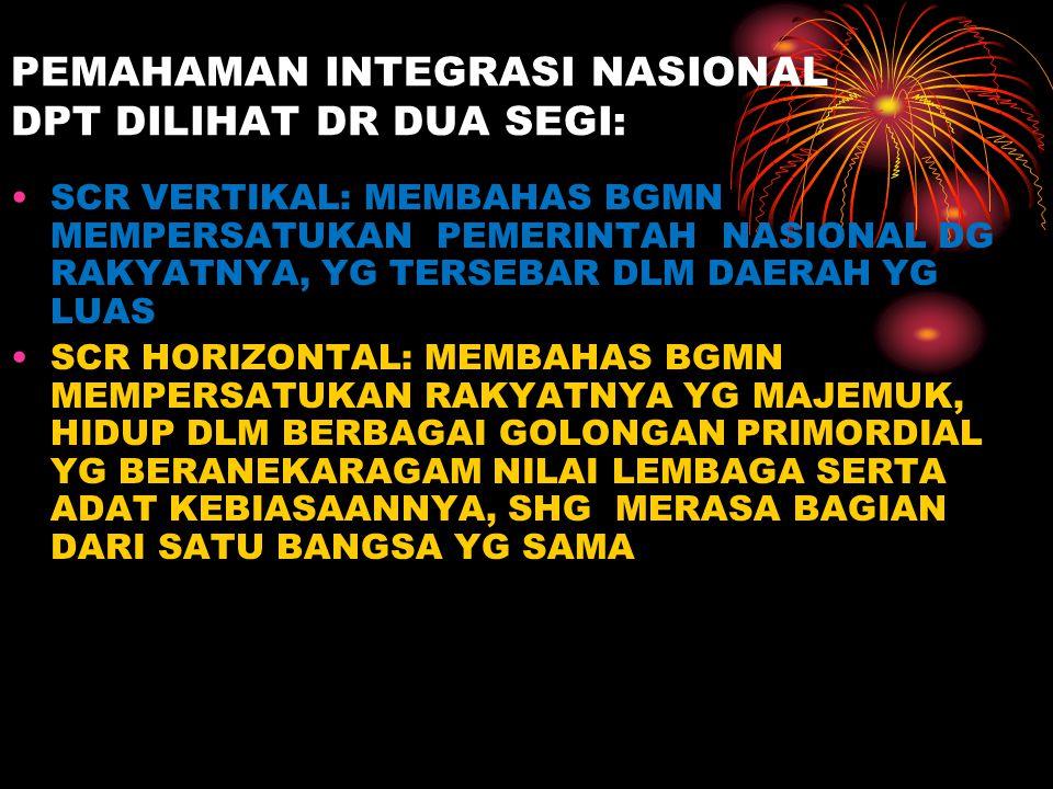 KONSEP INTEGRITAS NASIONAL INDONESIA NEGARA DIBENTUK TDK UTK MENJAMIN KEPENTINGAN SESEORANG, TETAPI MENJAMIN KEPENTINGAN MASYARAKAT SELURUHNYA SBG PER